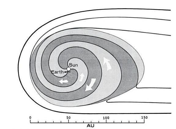 archimetspirals