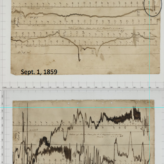 ::  1 Eylül 1859 | Uzay Meteorolojisinin Doğuşu…