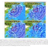 Deprem, Tsunami ve İyonosfer ilişkisi